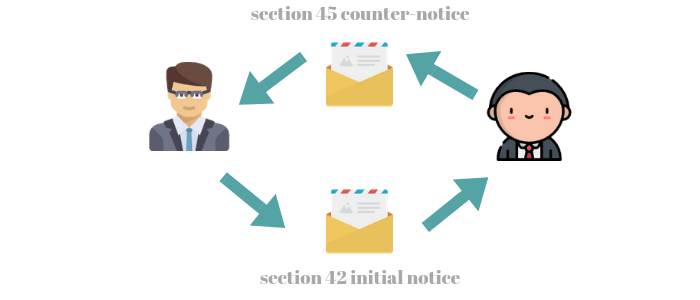 Serving section 42 notice - lease extension process
